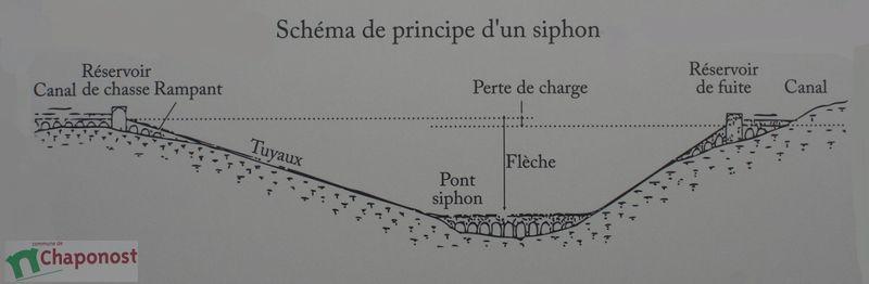 _PONT_SIPHON_BEAUNANT_17